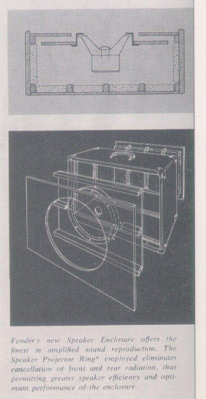 Model 1961